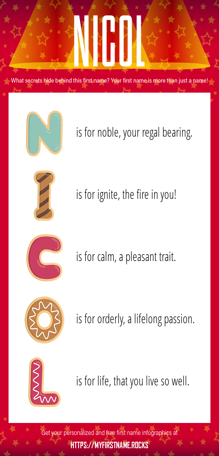 Nicol Infographics