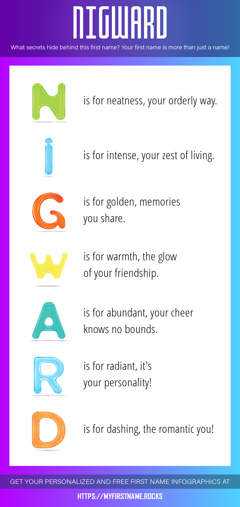 Nigward Infographics