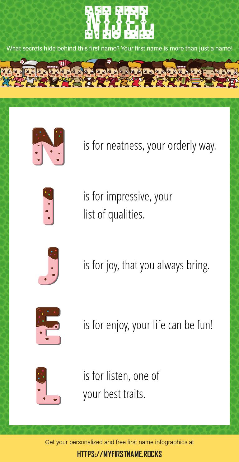 Nijel Infographics