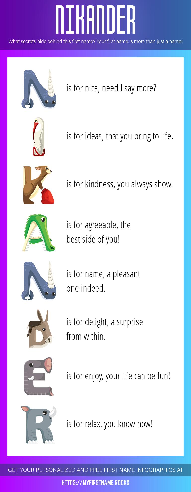Nikander Infographics