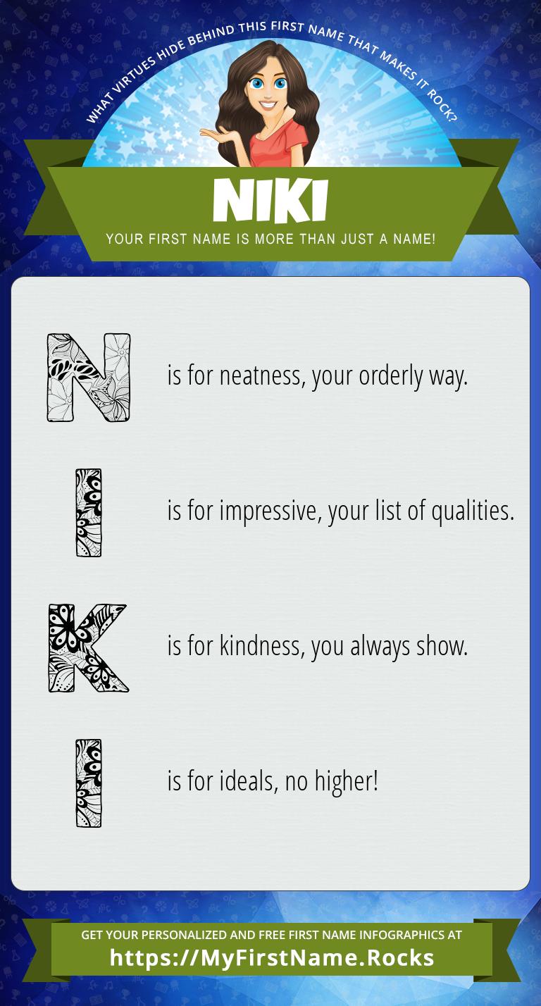 Niki Infographics