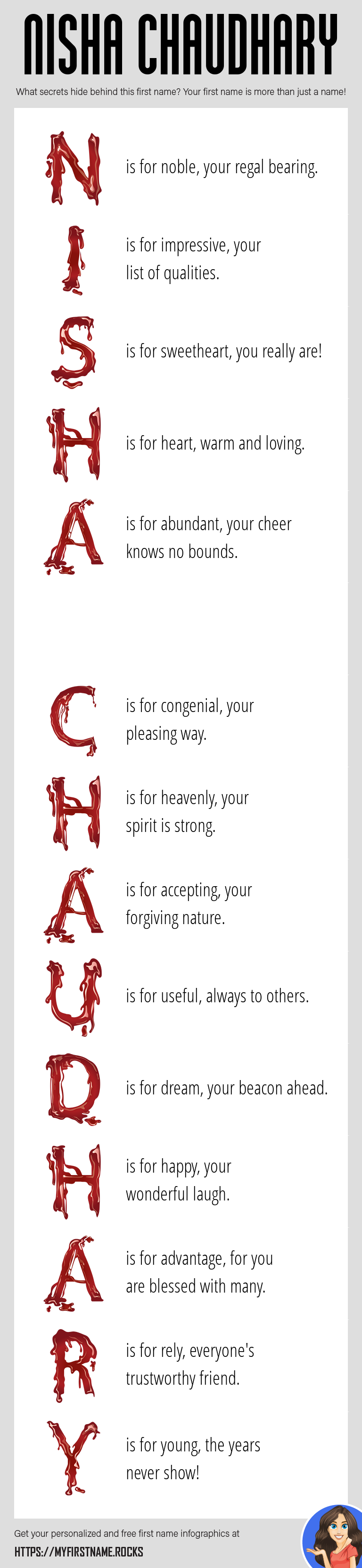 Nisha Chaudhary Infographics