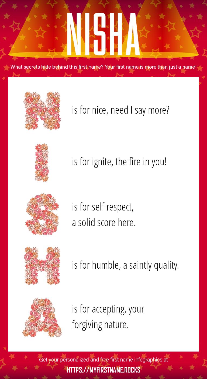 Nisha Infographics