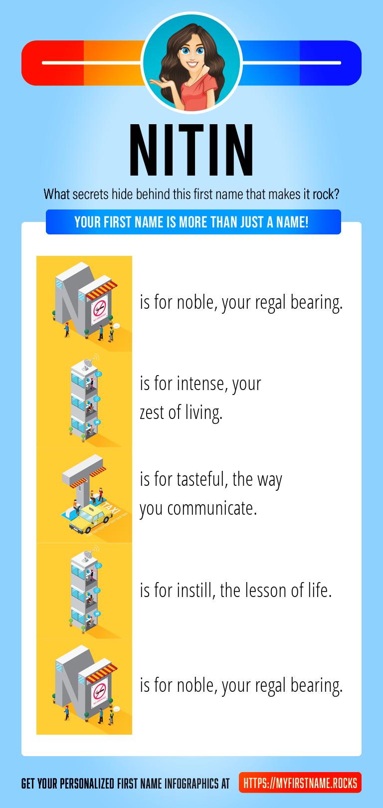 Nitin Infographics