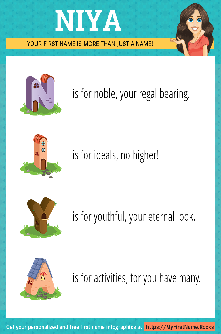 Niya Infographics