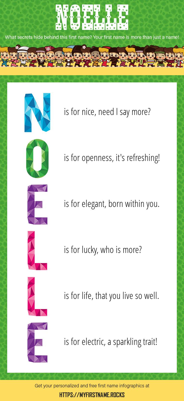 Noelle Infographics