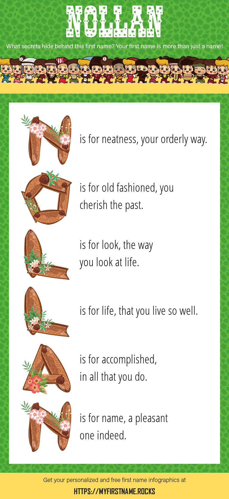 Nollan Infographics