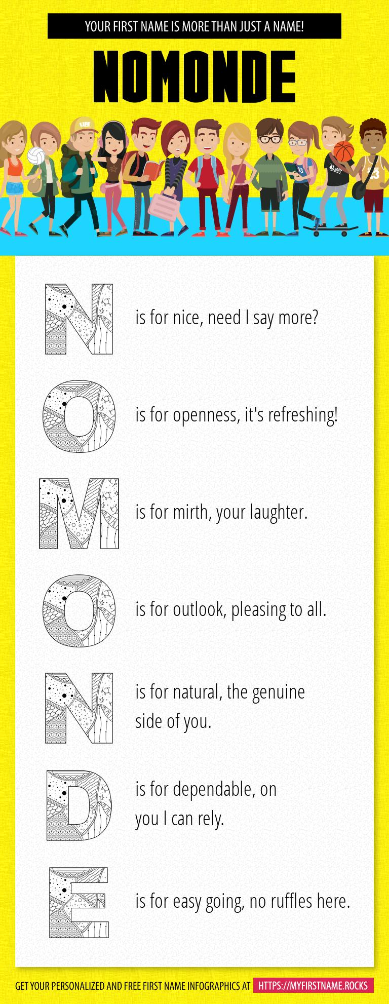 Nomonde Infographics