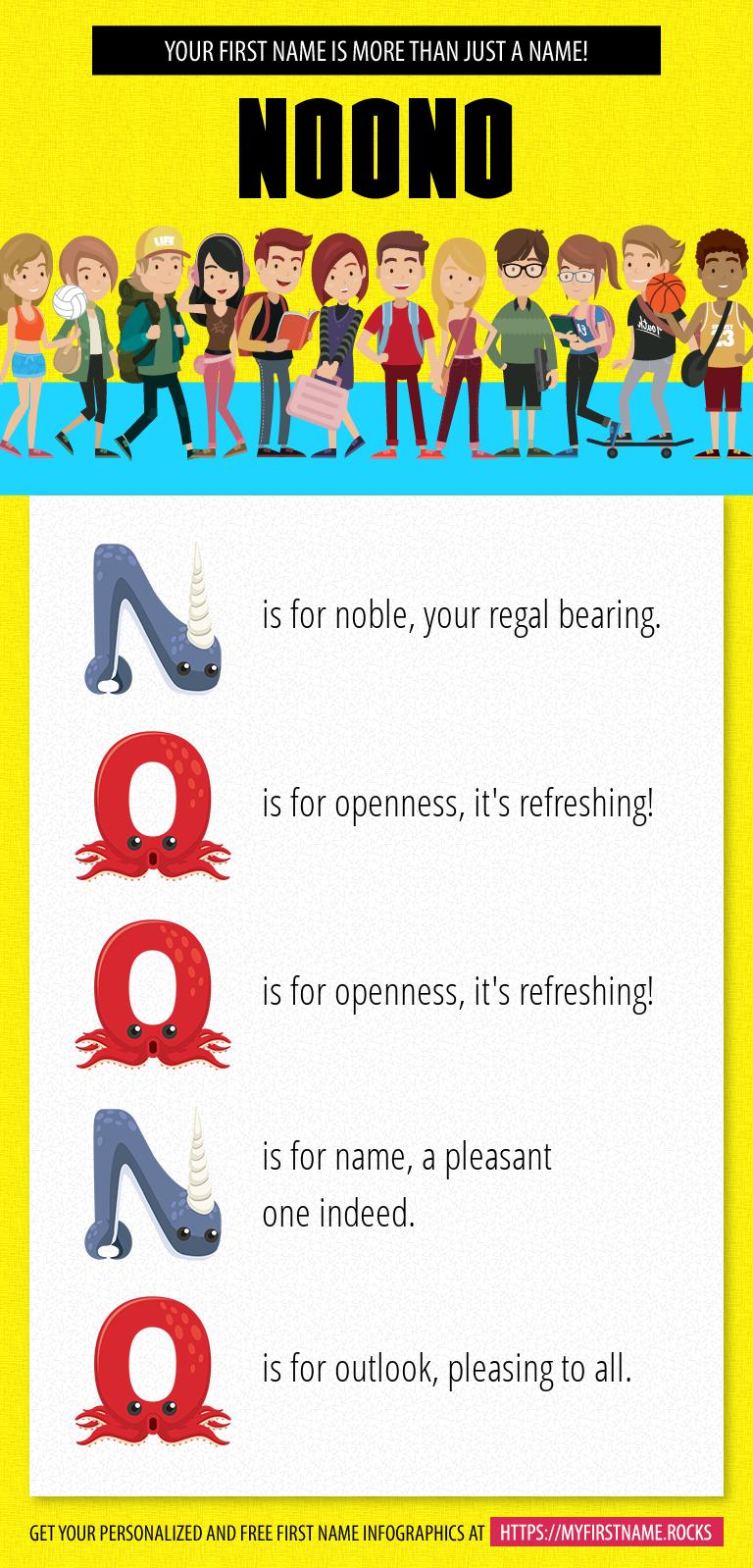 Noono Infographics