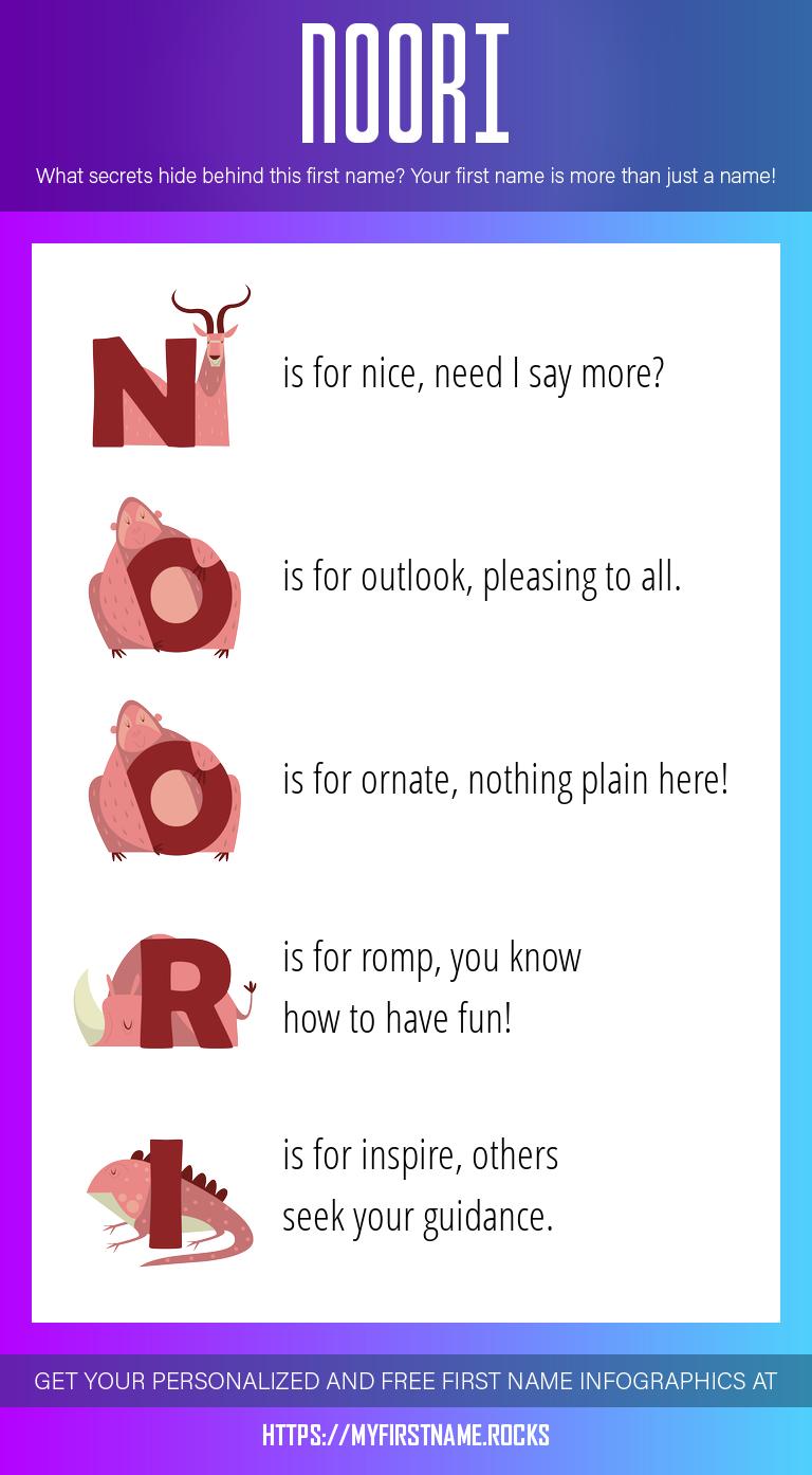 Noori Infographics