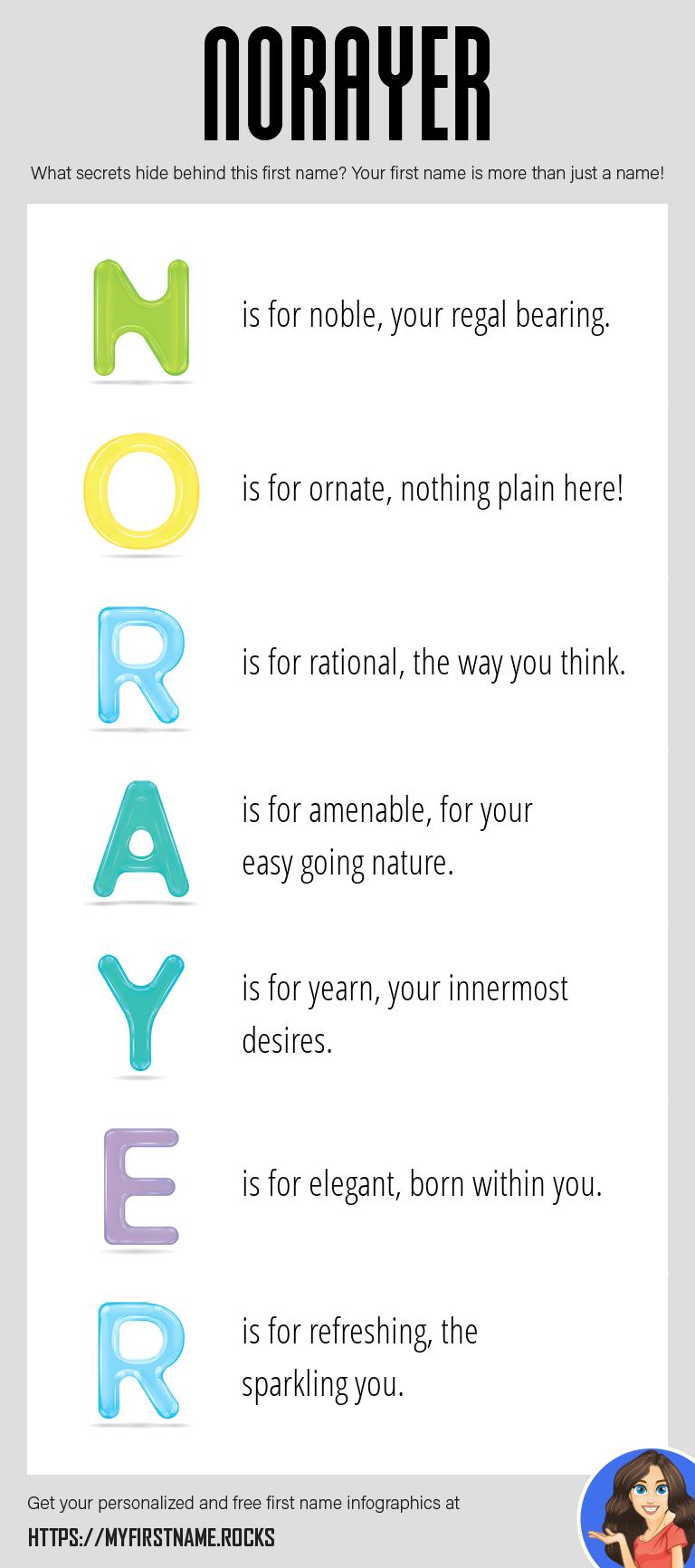 Norayer Infographics