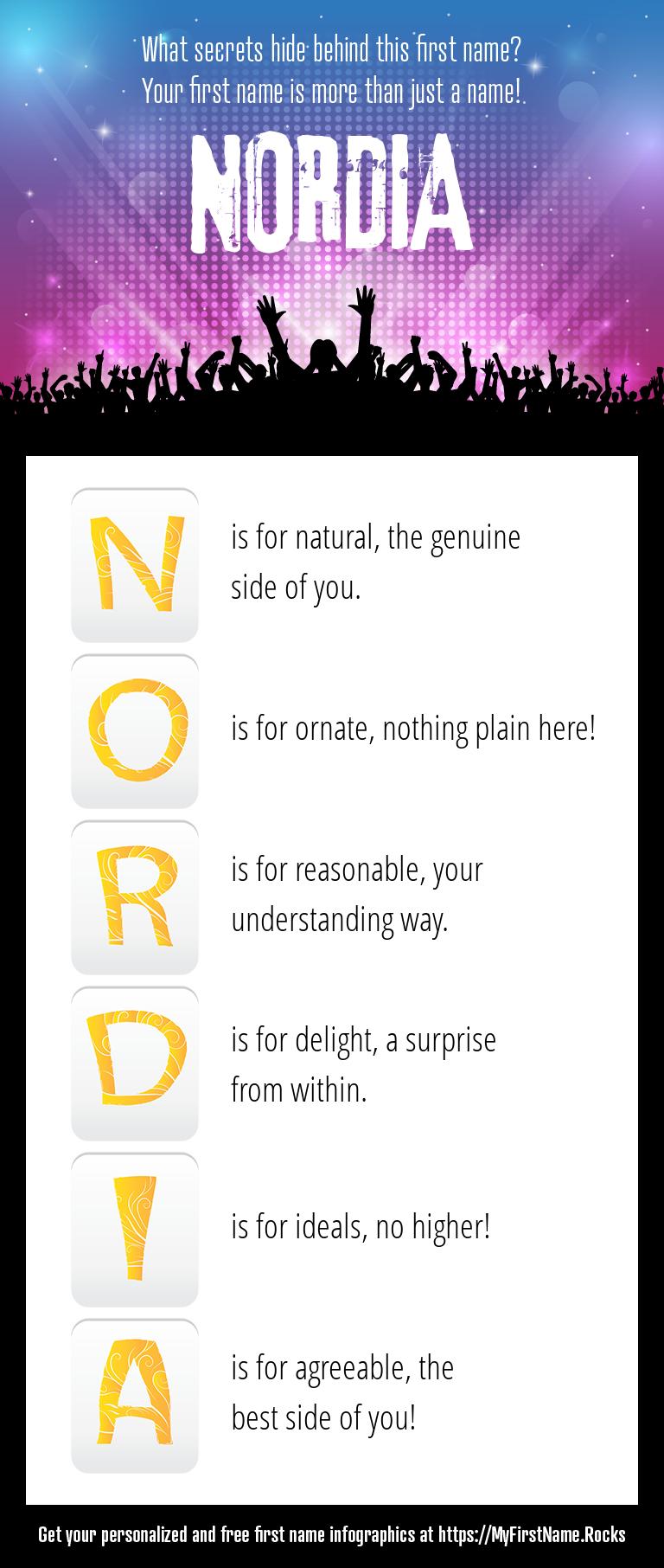 Nordia Infographics