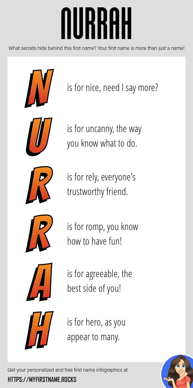 Nurrah Infographics