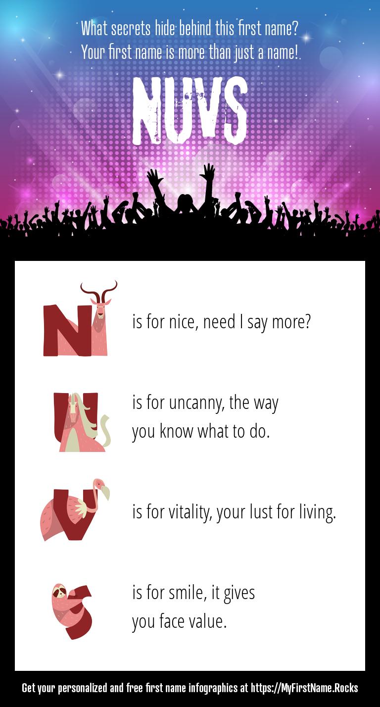 Nuvs Infographics