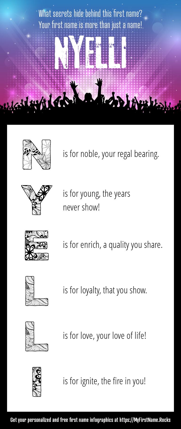 Nyelli Infographics