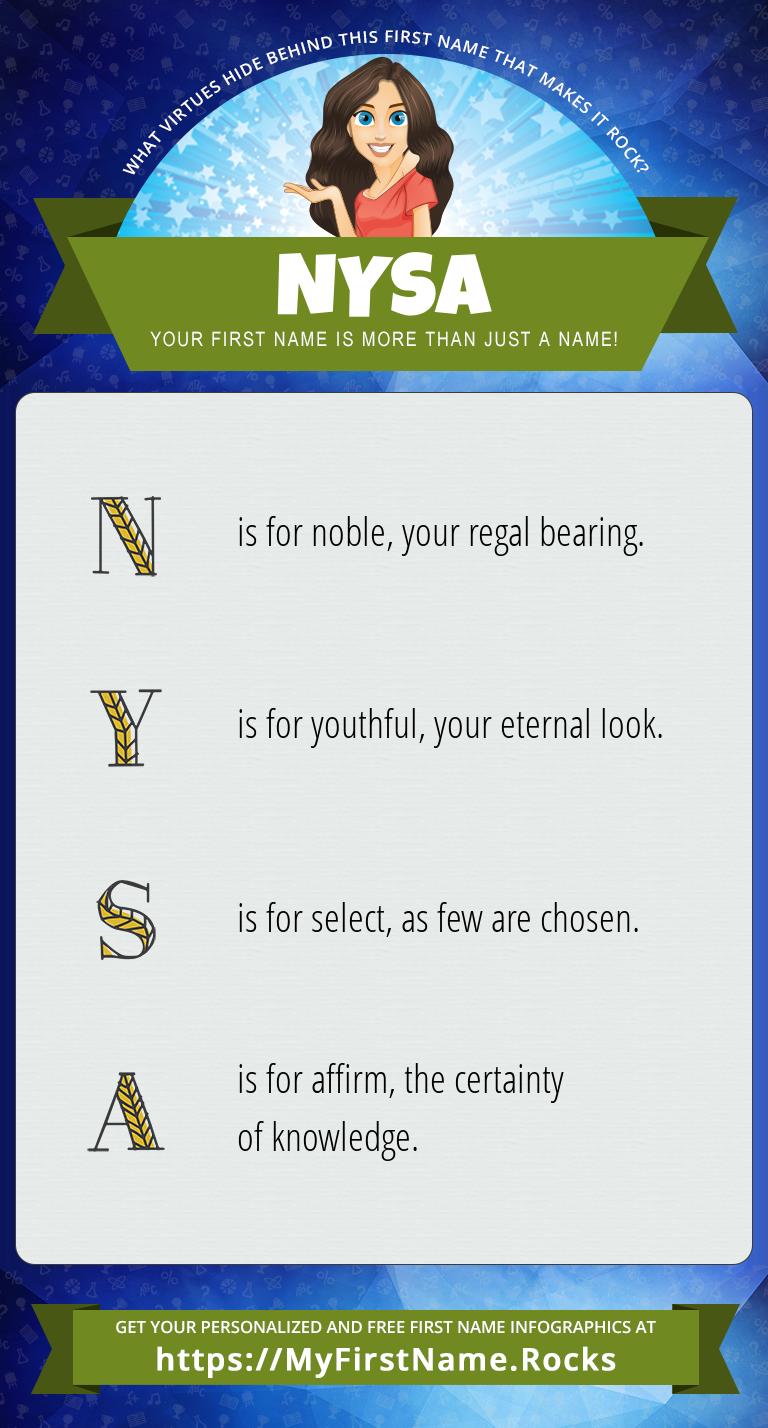 Nysa Infographics