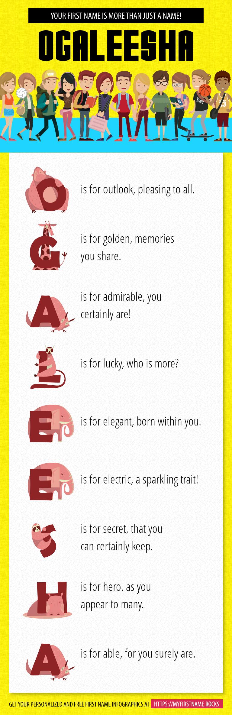 Ogaleesha Infographics