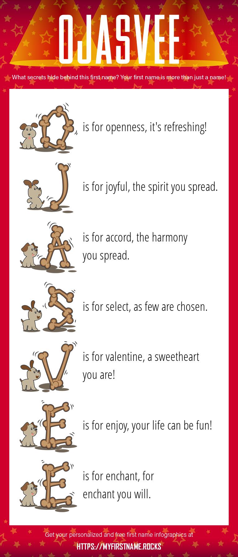 Ojasvee Infographics