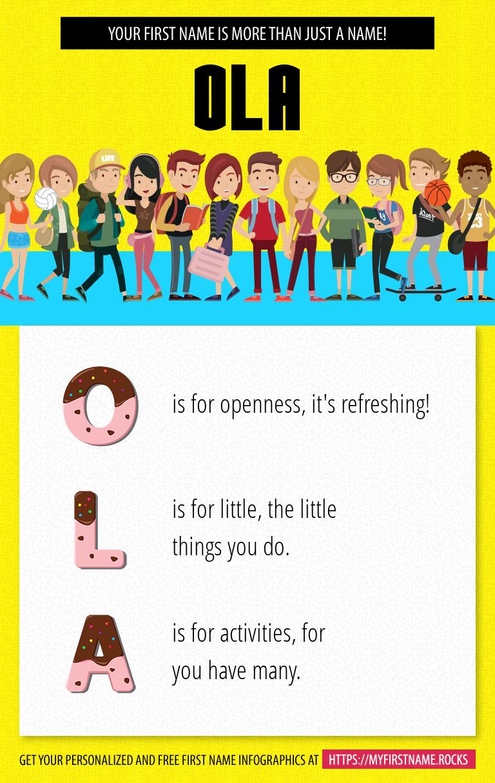 Ola Infographics