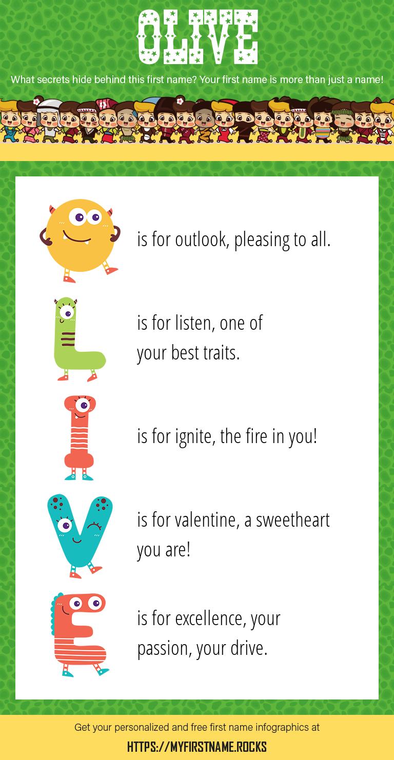 Olive Infographics