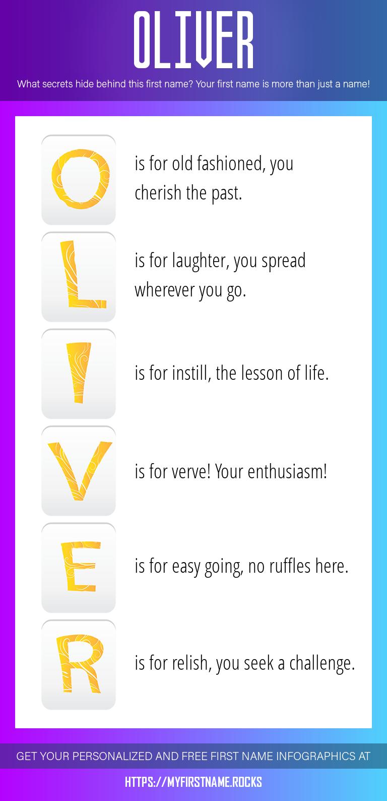 Oliver Infographics