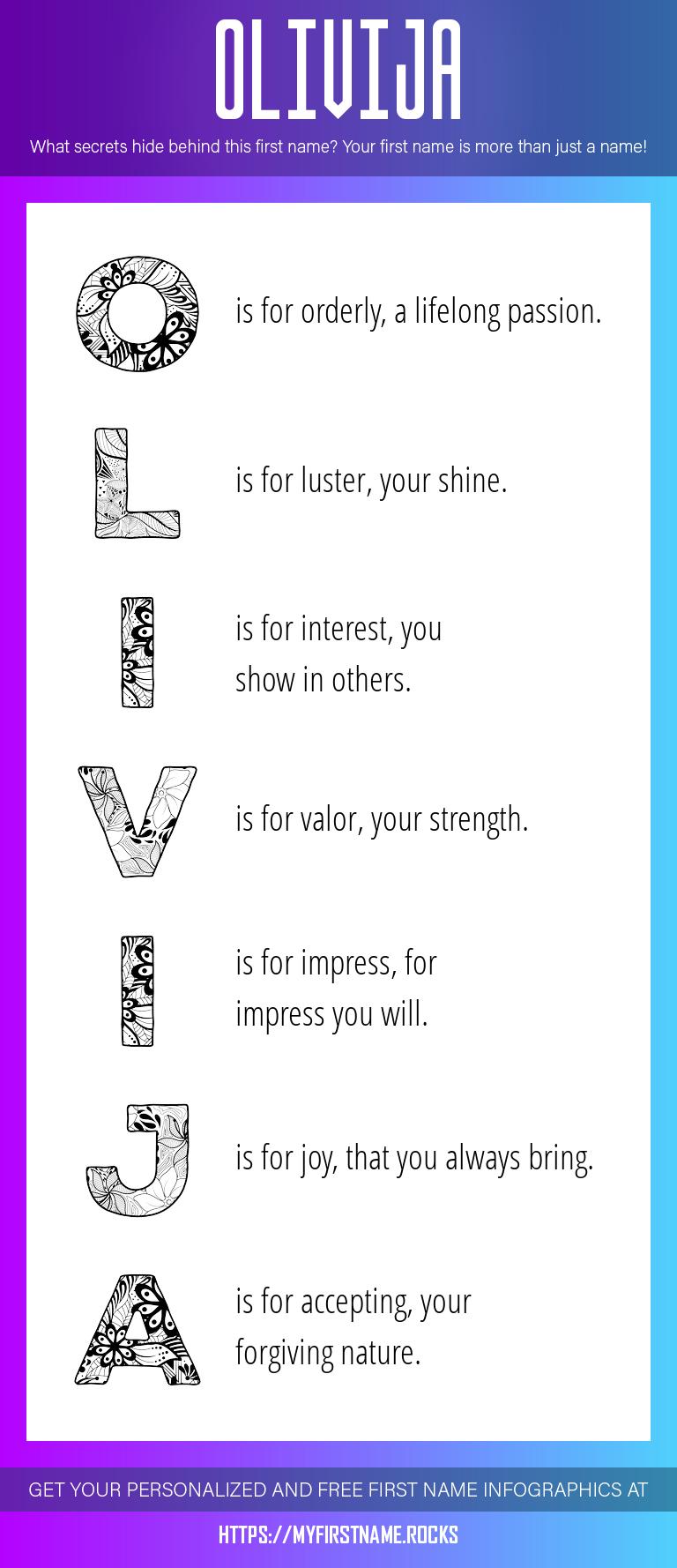 Olivija Infographics