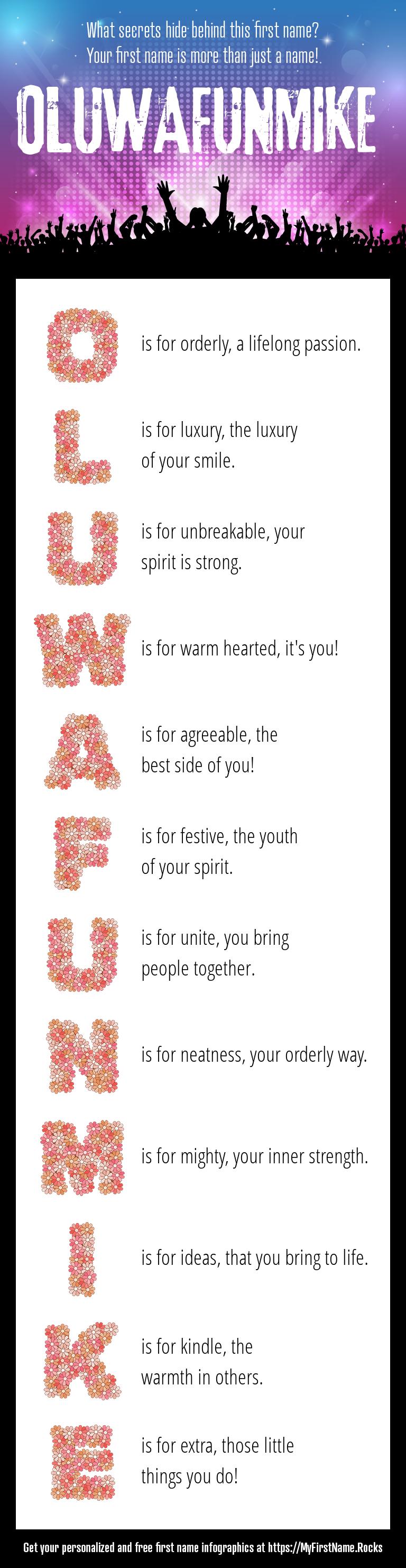 Oluwafunmike Infographics