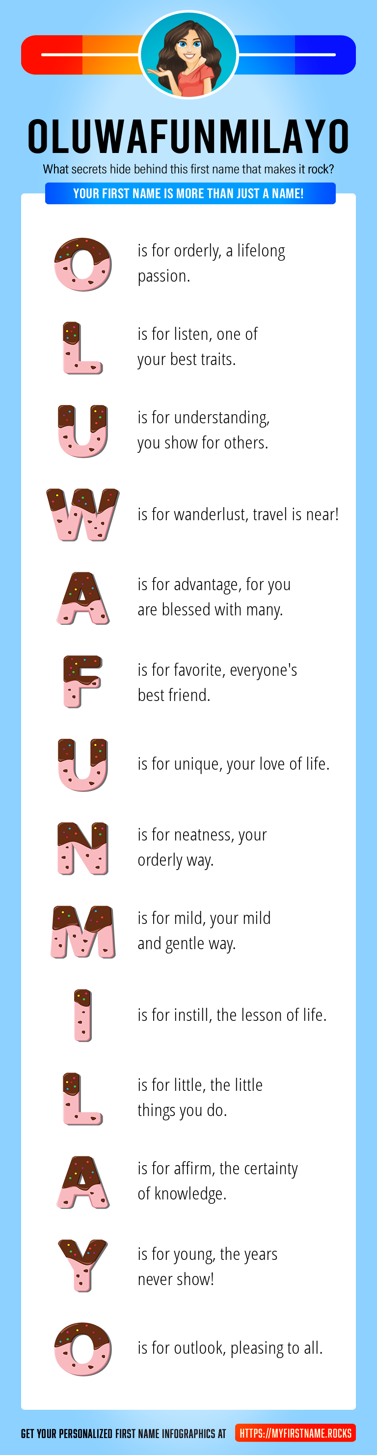 Oluwafunmilayo Infographics