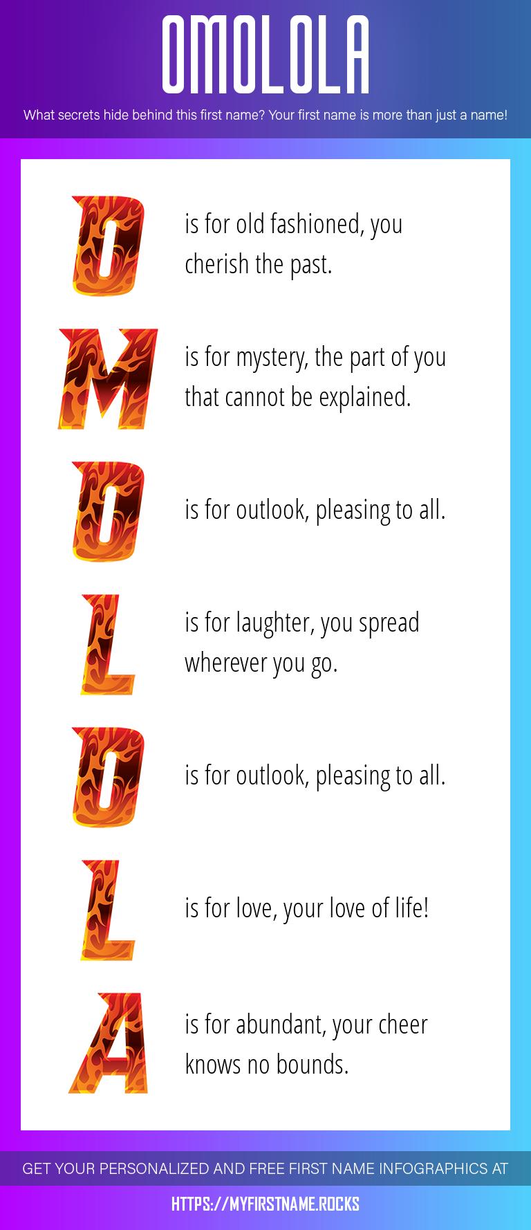 Omolola Infographics