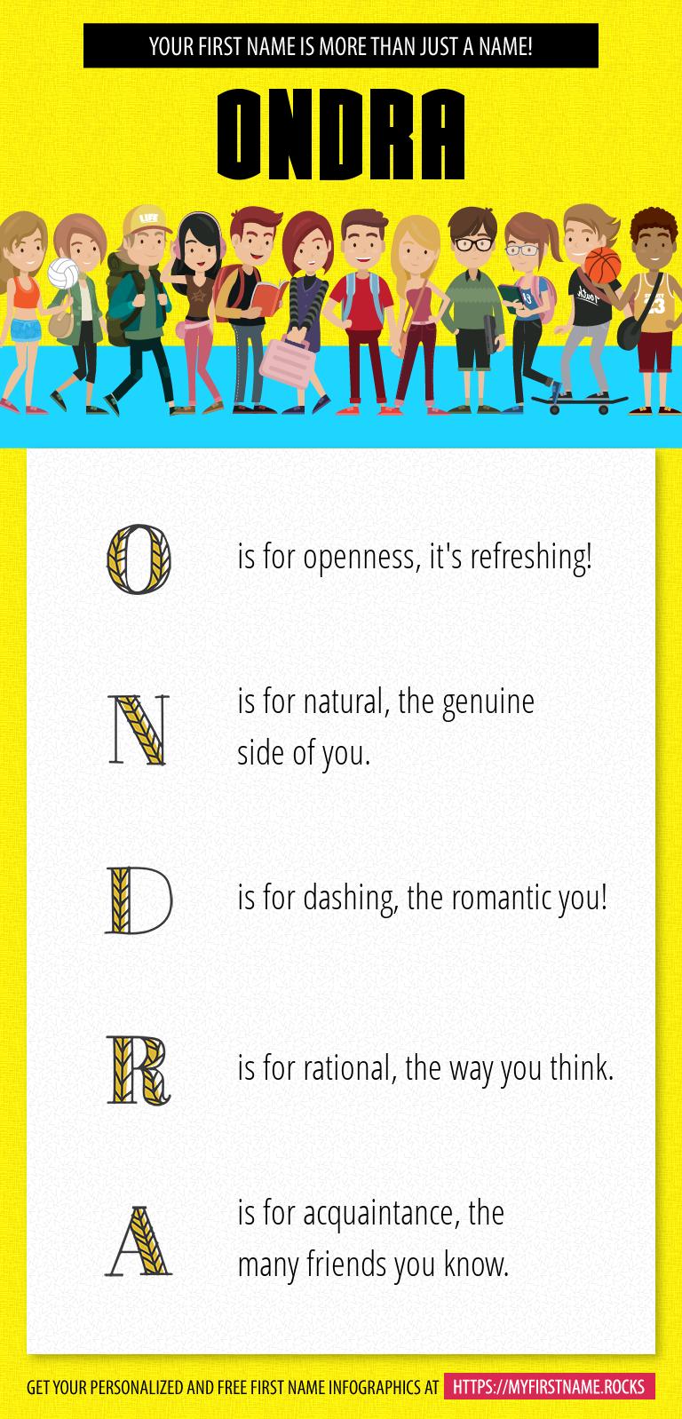 Ondra Infographics