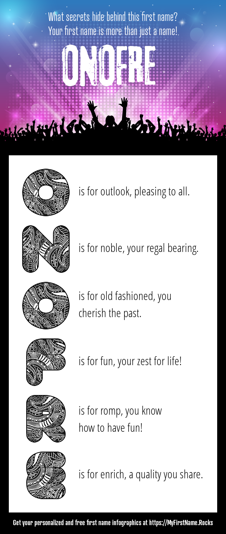 Onofre Infographics
