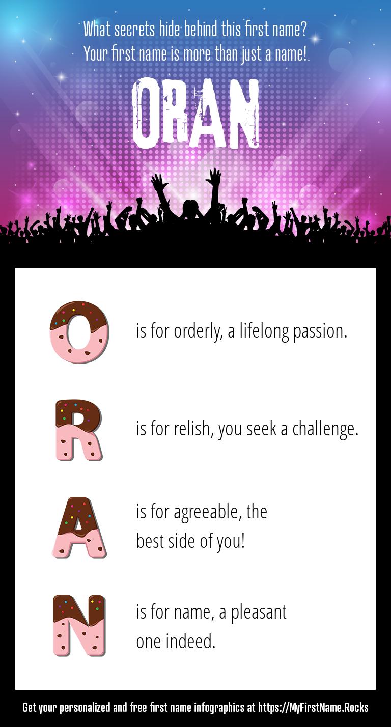 Oran Infographics