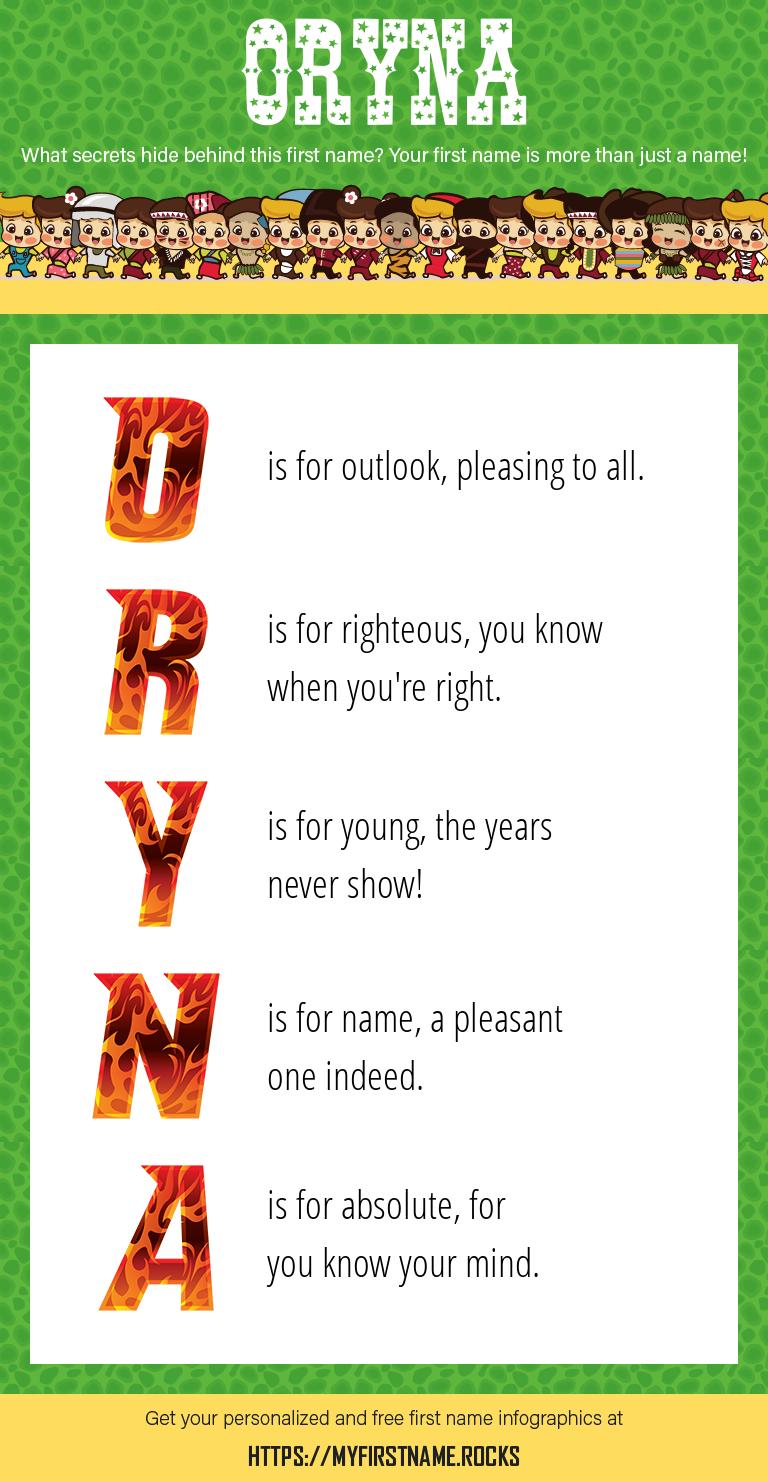 Oryna Infographics