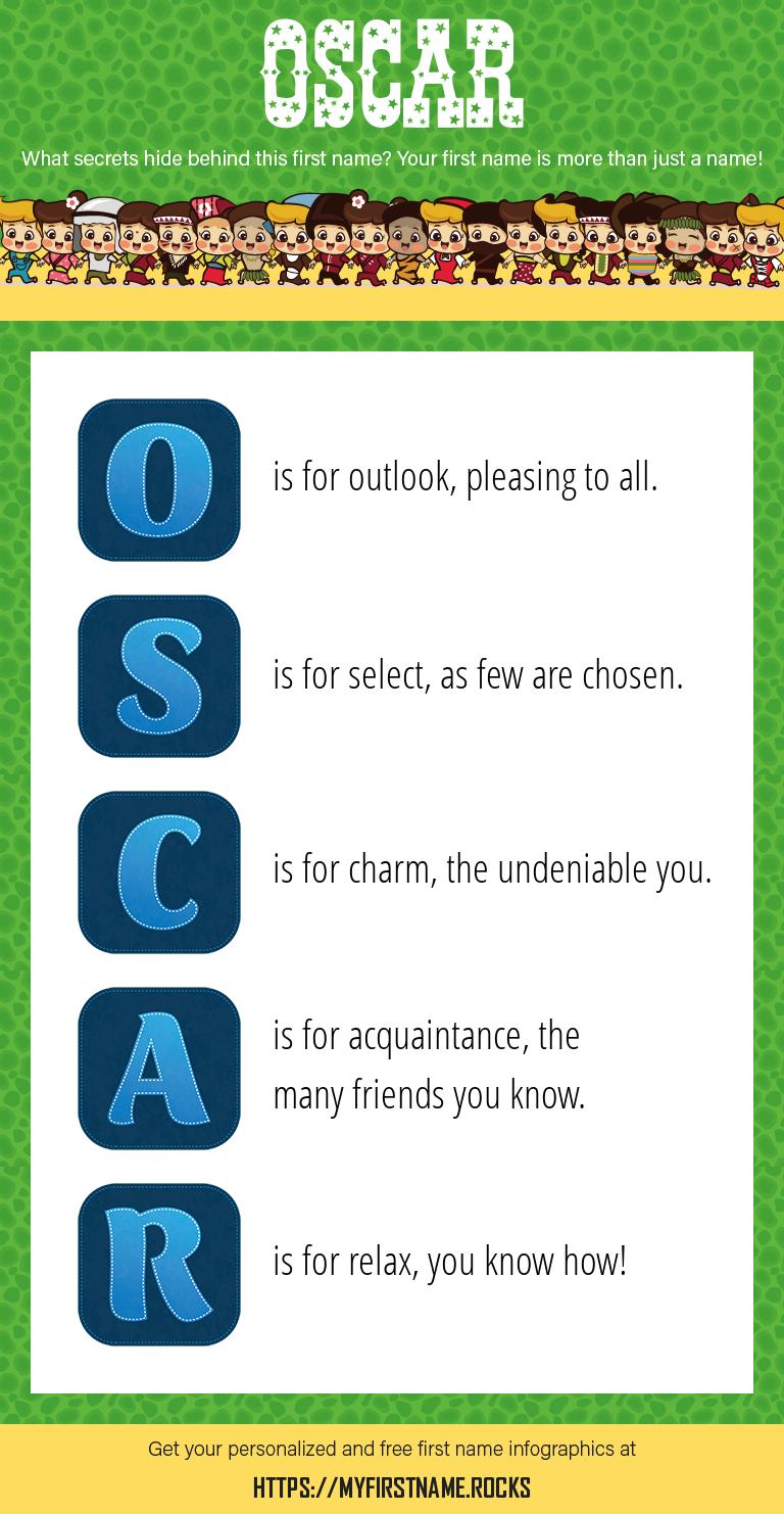 Oscar Infographics