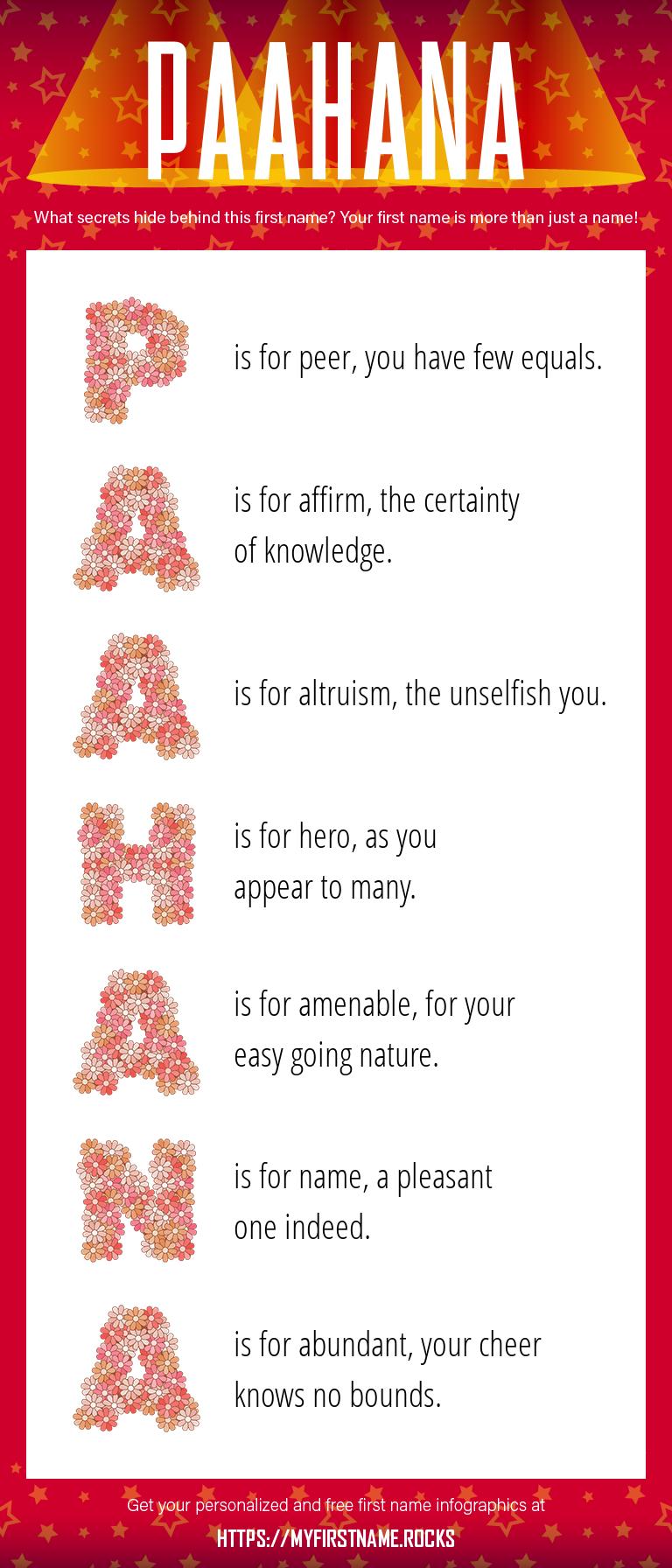 Paahana Infographics