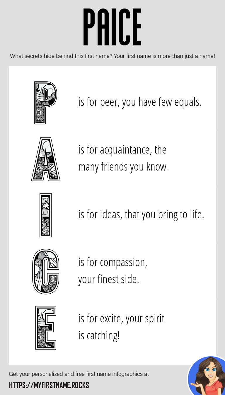 Paice Infographics