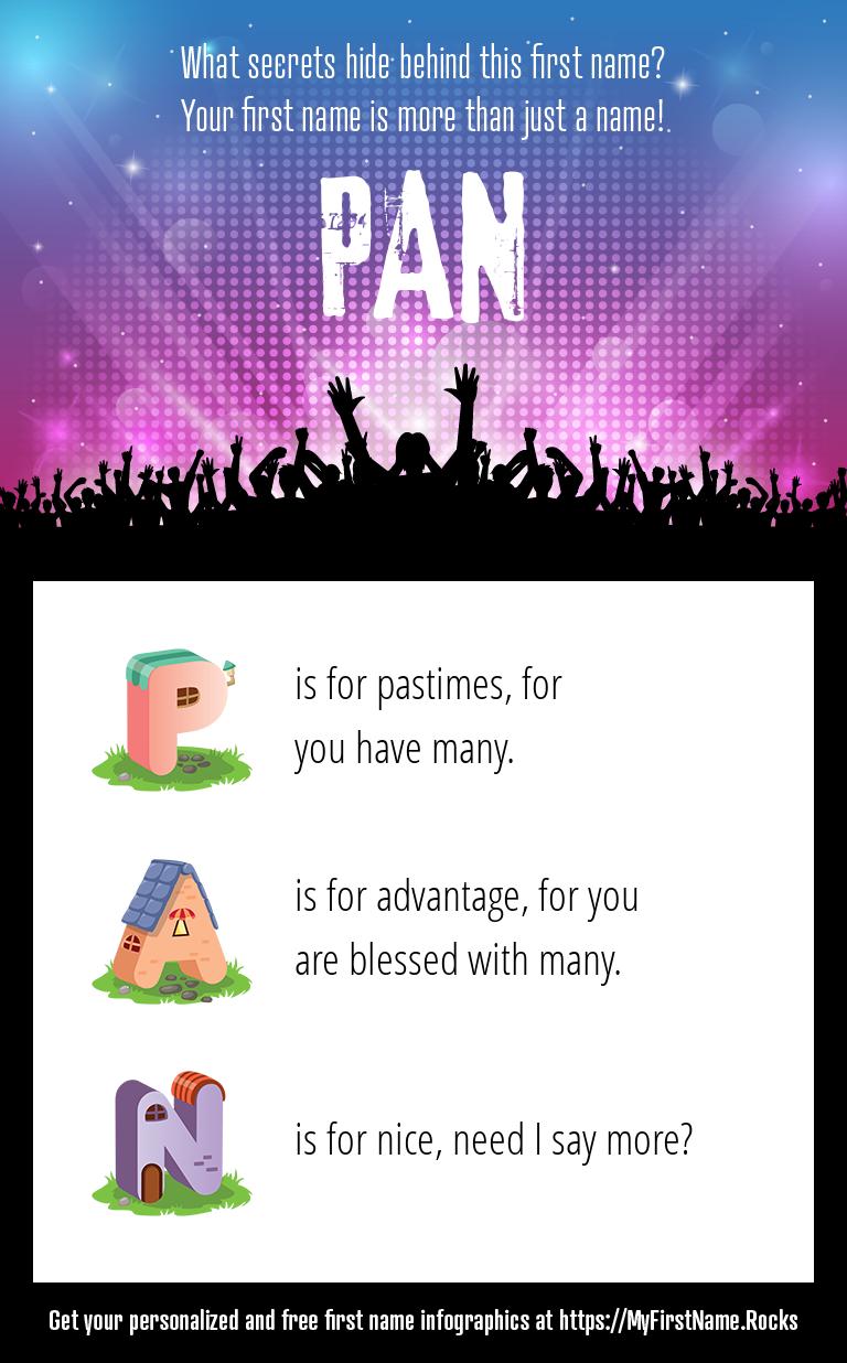 Pan Infographics