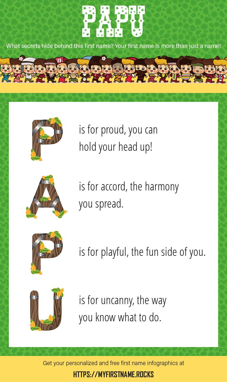 Papu Infographics