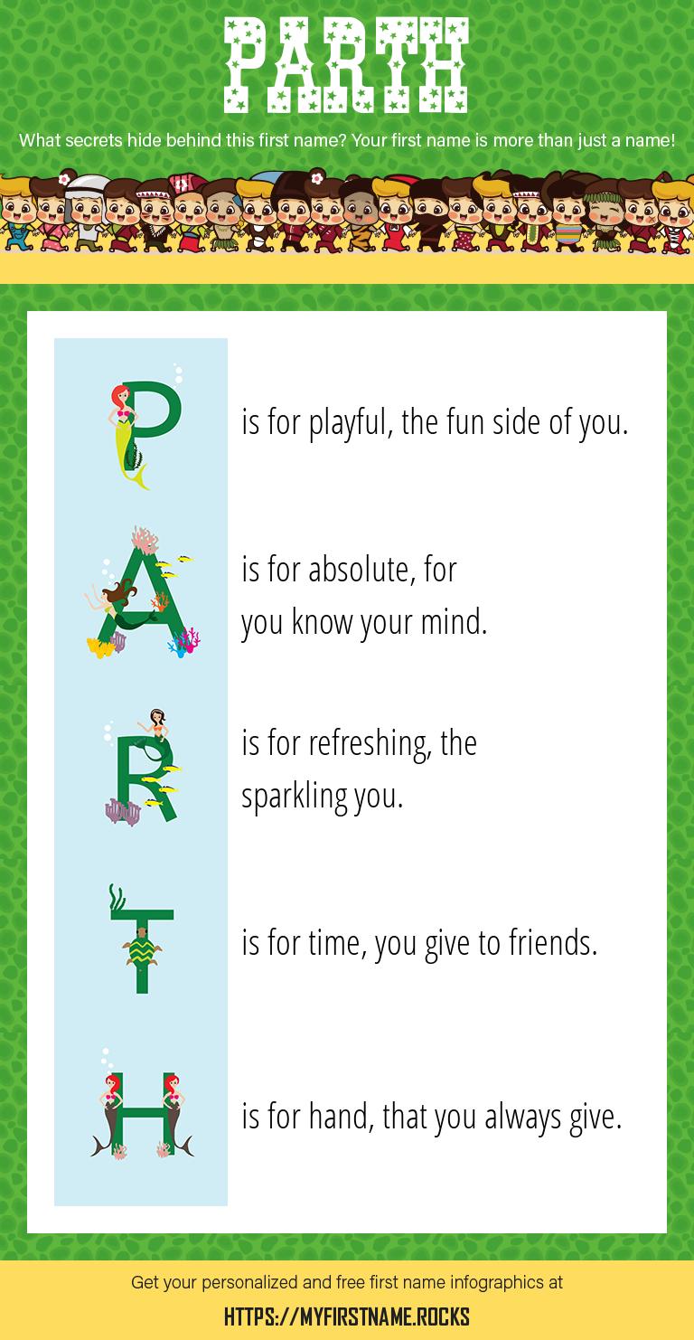 Parth Infographics