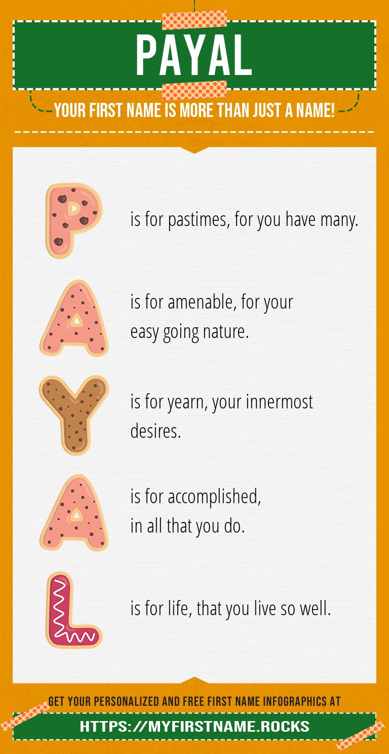Payal Infographics