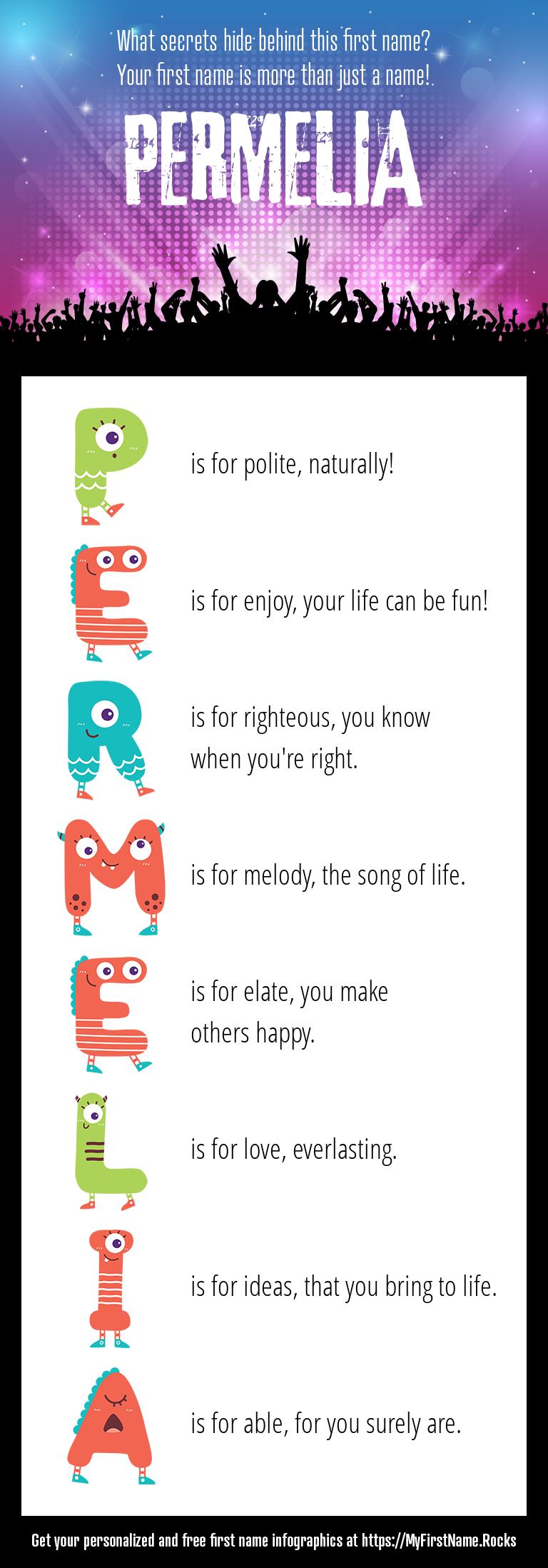 Permelia Infographics