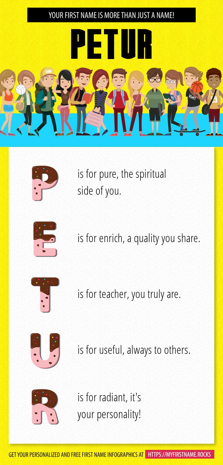 Petur Infographics