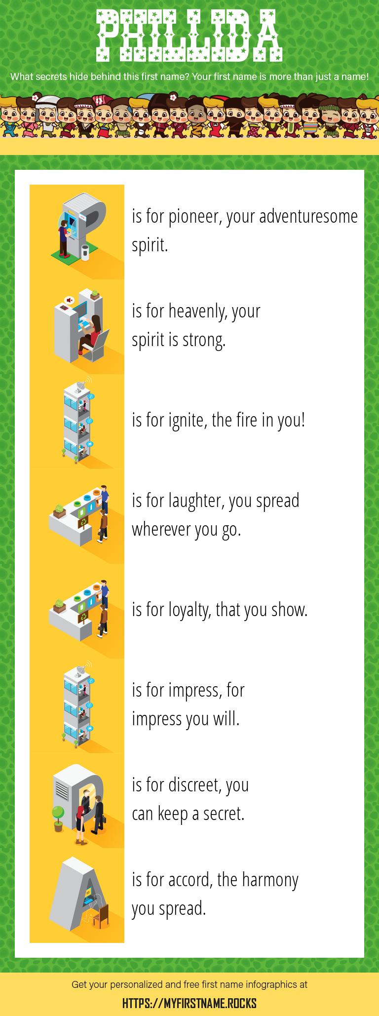 Phillida Infographics