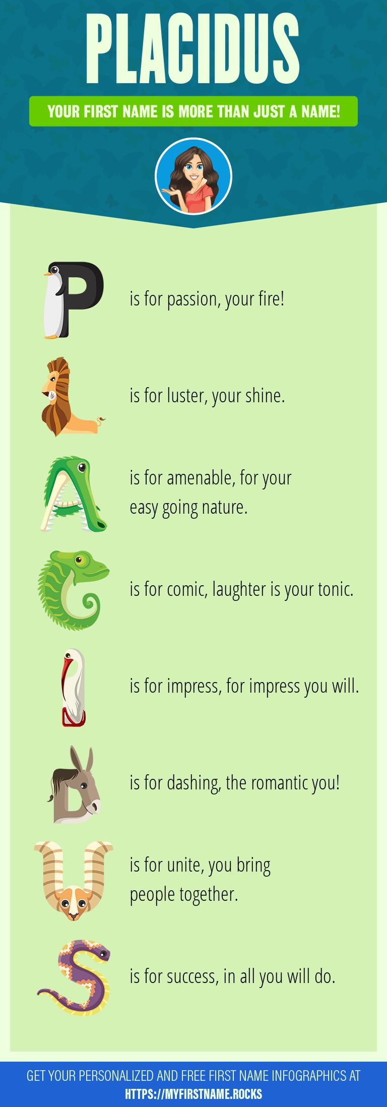 Placidus Infographics