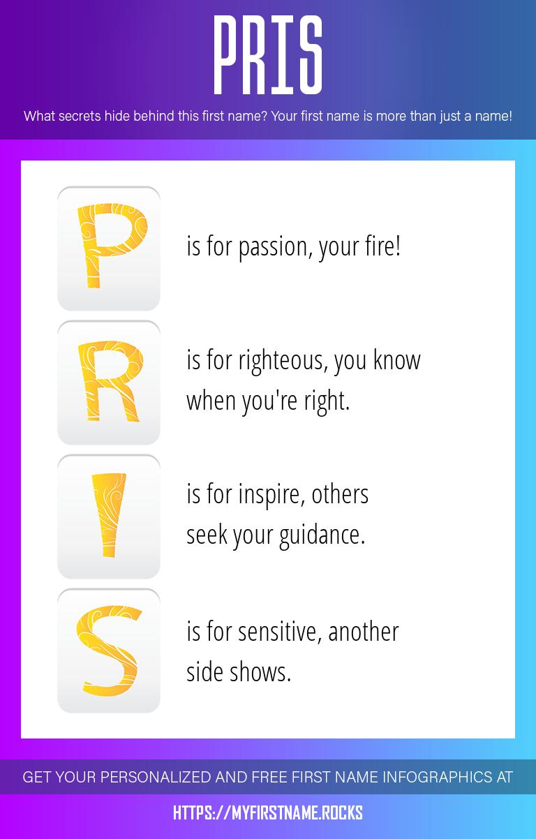 Pris Infographics