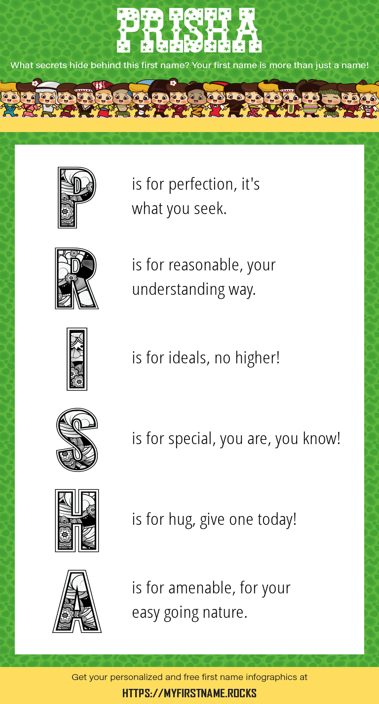 Prisha Infographics