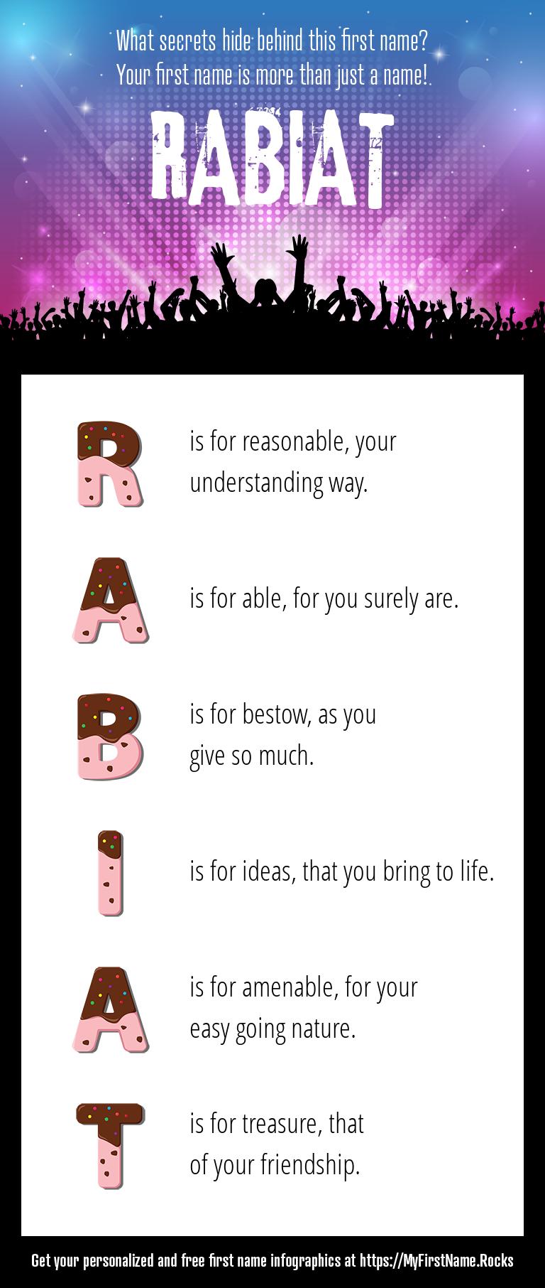 Rabiat Infographics