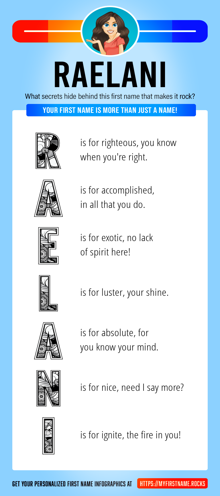 Raelani Infographics