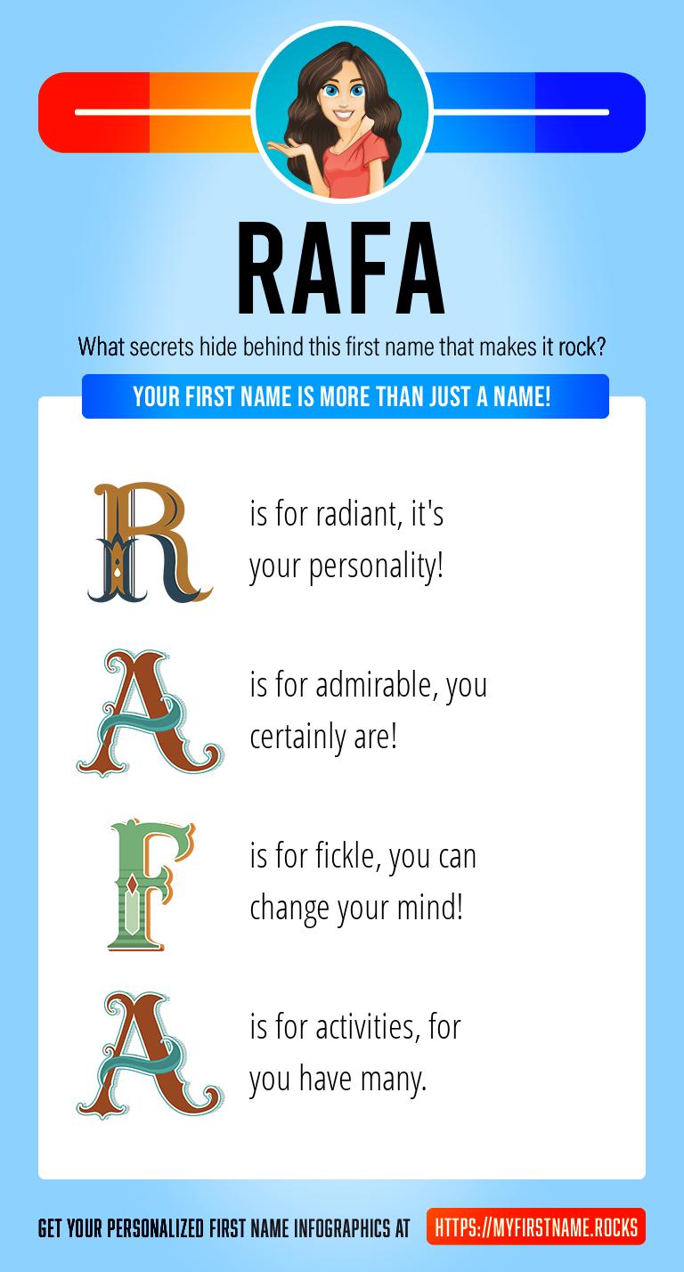 Rafa Infographics