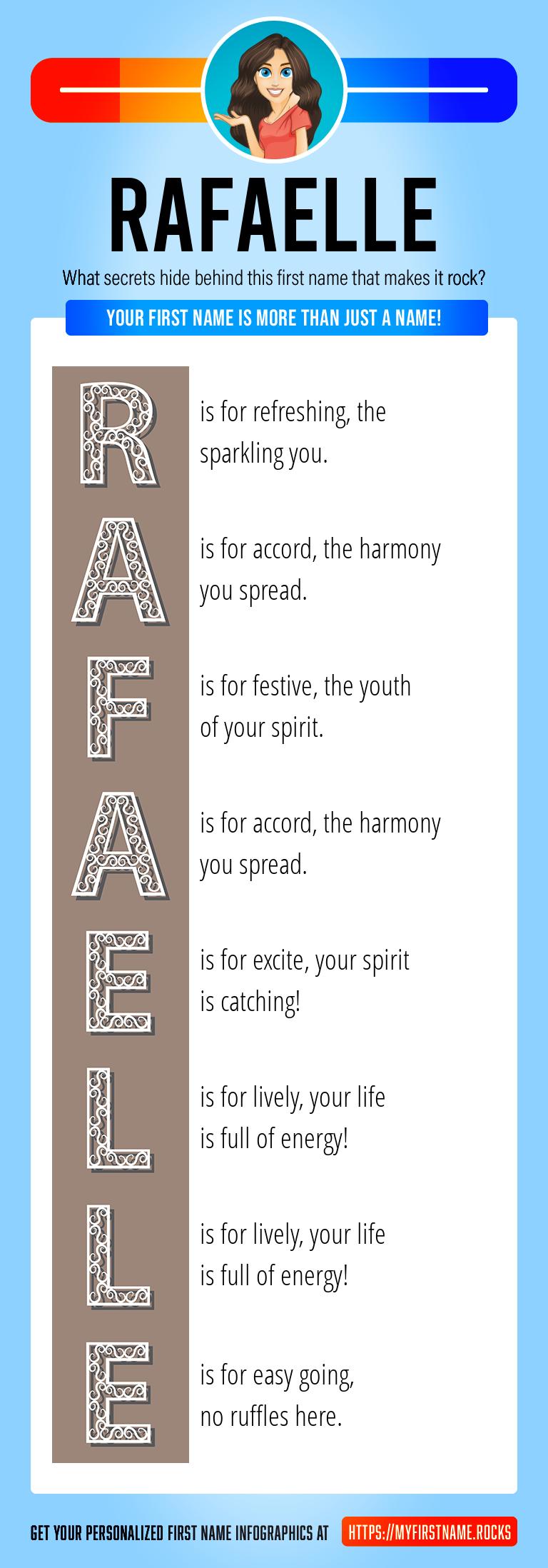 Rafaelle Infographics